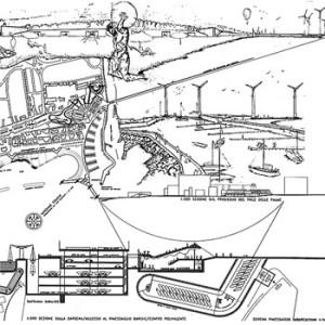 1991 – Arma di Taggia, sistemazione del lungomare
